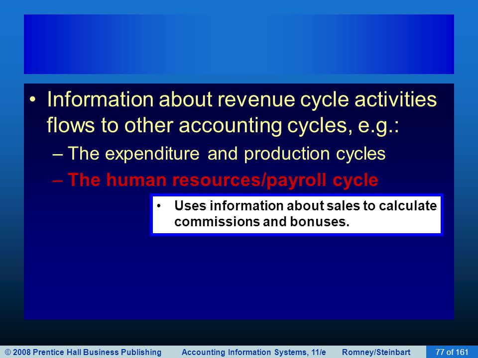© 2008 Prentice Hall Business Publishing Accounting Information Systems, 11/e Romney/Steinbart77 of 161 Information about revenue cycle activities flo