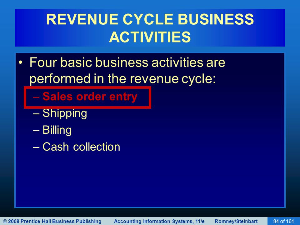 © 2008 Prentice Hall Business Publishing Accounting Information Systems, 11/e Romney/Steinbart84 of 161 REVENUE CYCLE BUSINESS ACTIVITIES Four basic b