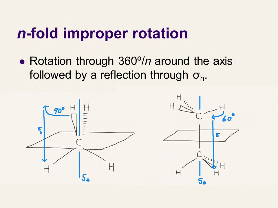 n-fold improper rotation Rotation through 360º/n around the axis followed by a reflection through σ h.