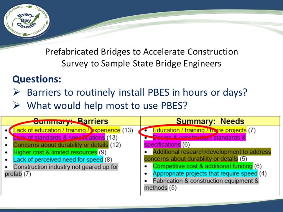 Questions:  Barriers to routinely install PBES in hours or days.