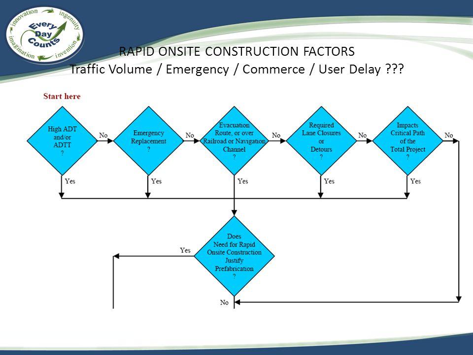 RAPID ONSITE CONSTRUCTION FACTORS Traffic Volume / Emergency / Commerce / User Delay