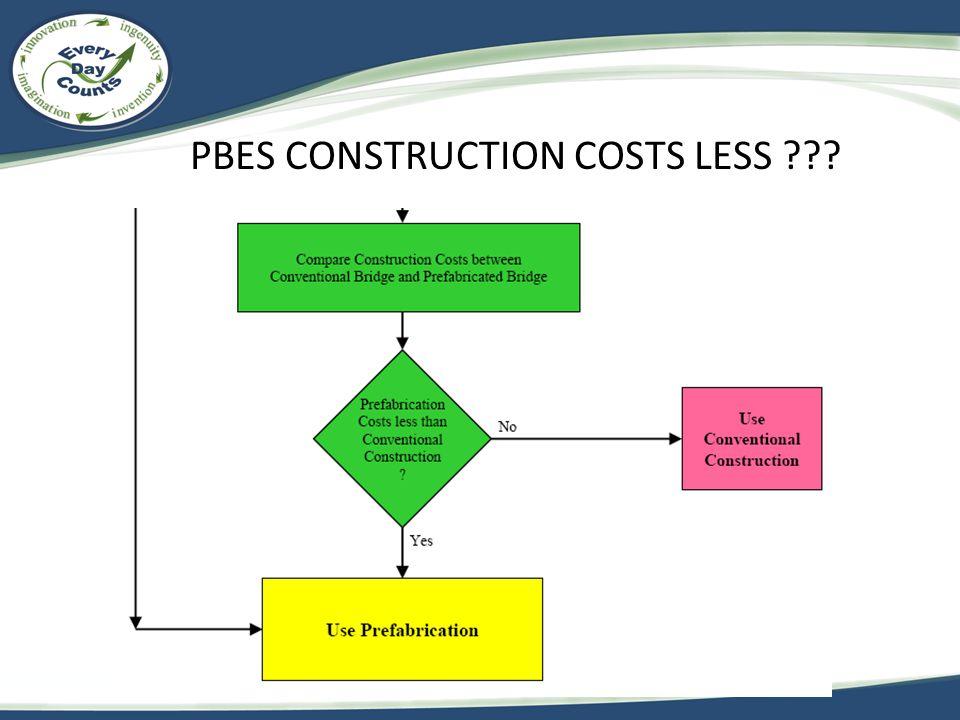 PBES CONSTRUCTION COSTS LESS