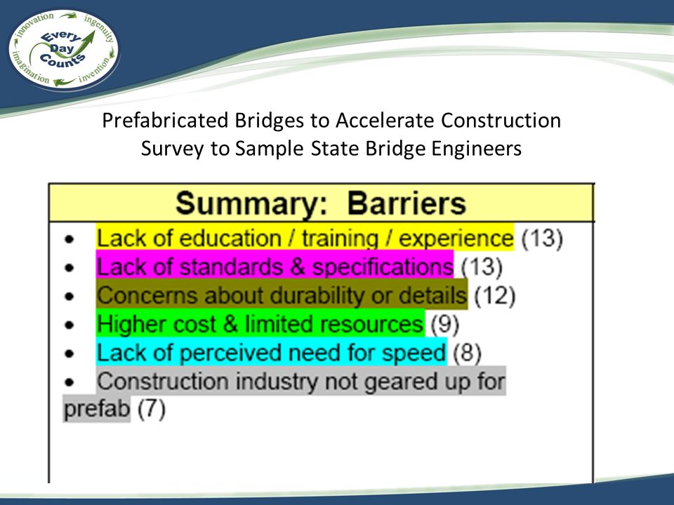 Question: Barriers to routinely install PBES in hours or days? Prefabricated Bridges to Accelerate Construction Survey to Sample State Bridge Engineer