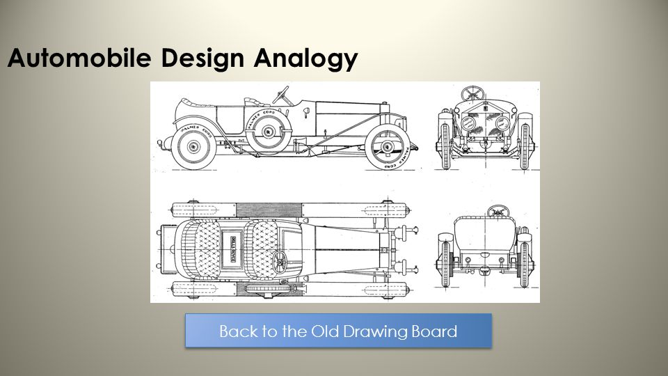Automobile Design Analogy Back to the Old Drawing Board