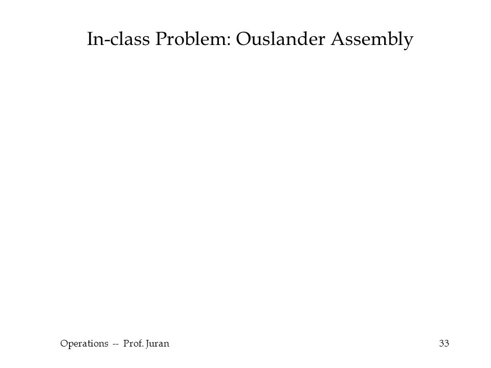 © The McGraw-Hill Companies, Inc., 2004 Operations -- Prof. Juran33 In-class Problem: Ouslander Assembly