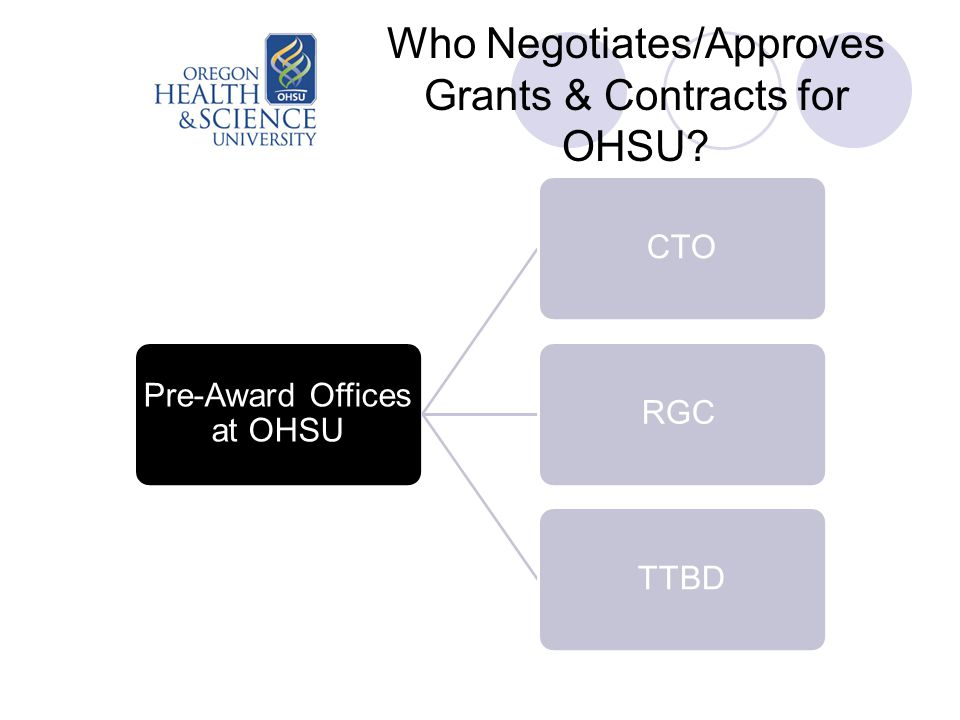 Who Negotiates/Approves Grants & Contracts for OHSU Pre-Award Offices at OHSU CTO RGCTTBD
