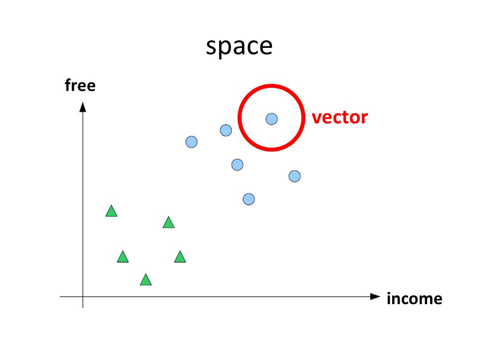 space free income vector