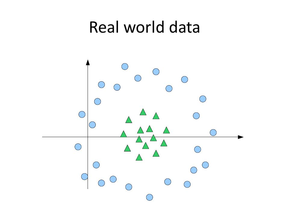 Real world data