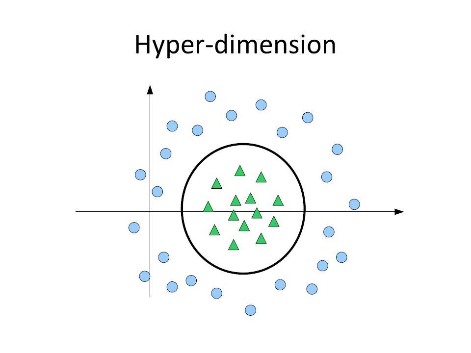Hyper-dimension