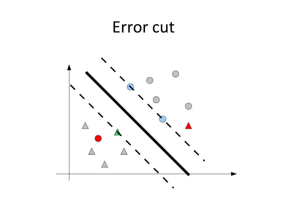 Error cut