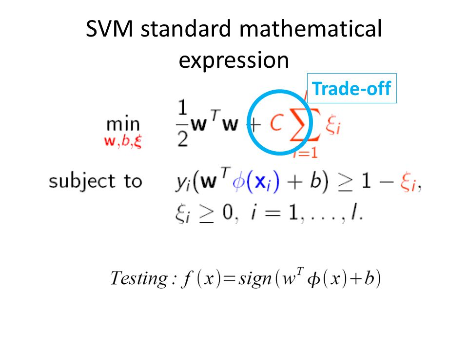 SVM standard mathematical expression Trade-off