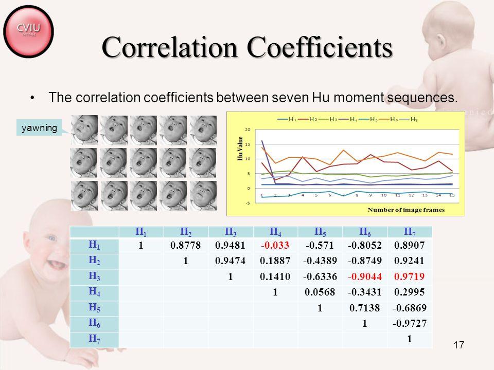 17 Correlation Coefficients The correlation coefficients between seven Hu moment sequences.