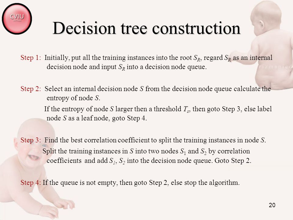 20 Decision tree construction Step 1: Initially, put all the training instances into the root S R, regard S R as an internal decision node and input S