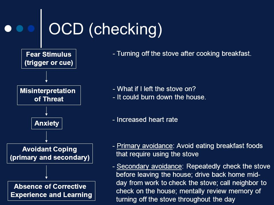 OCD (checking) Fear Stimulus (trigger or cue) Misinterpretation of Threat Anxiety Avoidant Coping (primary and secondary) Absence of Corrective Experi