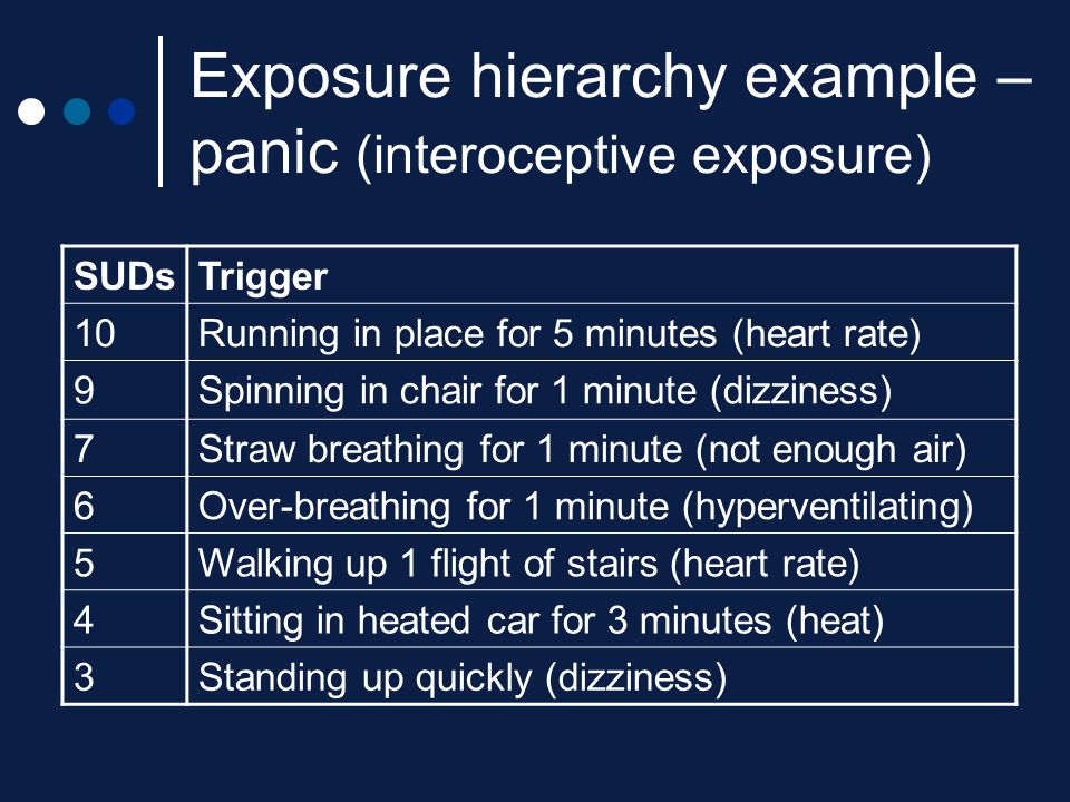 Exposure hierarchy example – panic (interoceptive exposure) SUDsTrigger 10Running in place for 5 minutes (heart rate) 9Spinning in chair for 1 minute