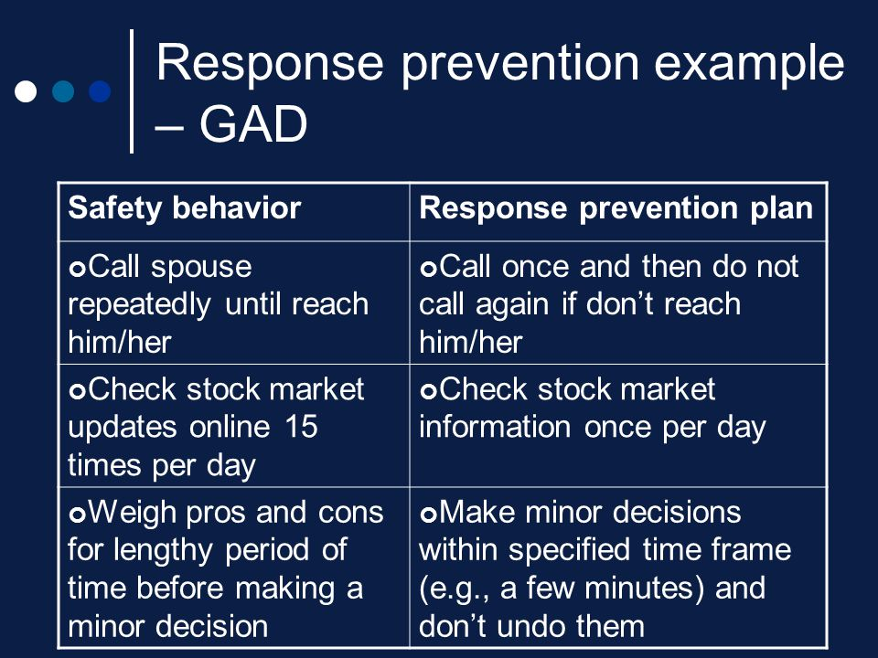 Response prevention example – GAD Safety behaviorResponse prevention plan Call spouse repeatedly until reach him/her Call once and then do not call ag