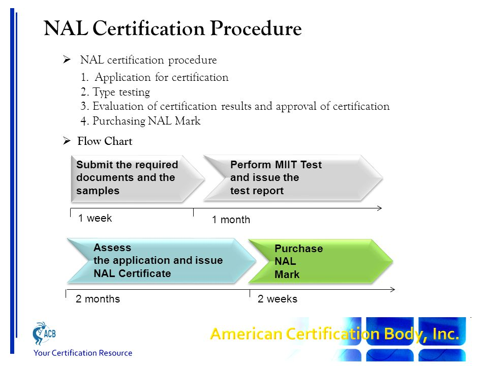 NAL Certification Procedure Submit the required documents and the samples Perform MIIT Test and issue the test report Perform MIIT Test and issue the test report Assess the application and issue NAL Certificate Assess the application and issue NAL Certificate Purchase NAL Mark Purchase NAL Mark 1 week 1 month 2 months2 weeks  Flow Chart  NAL certification procedure 1.