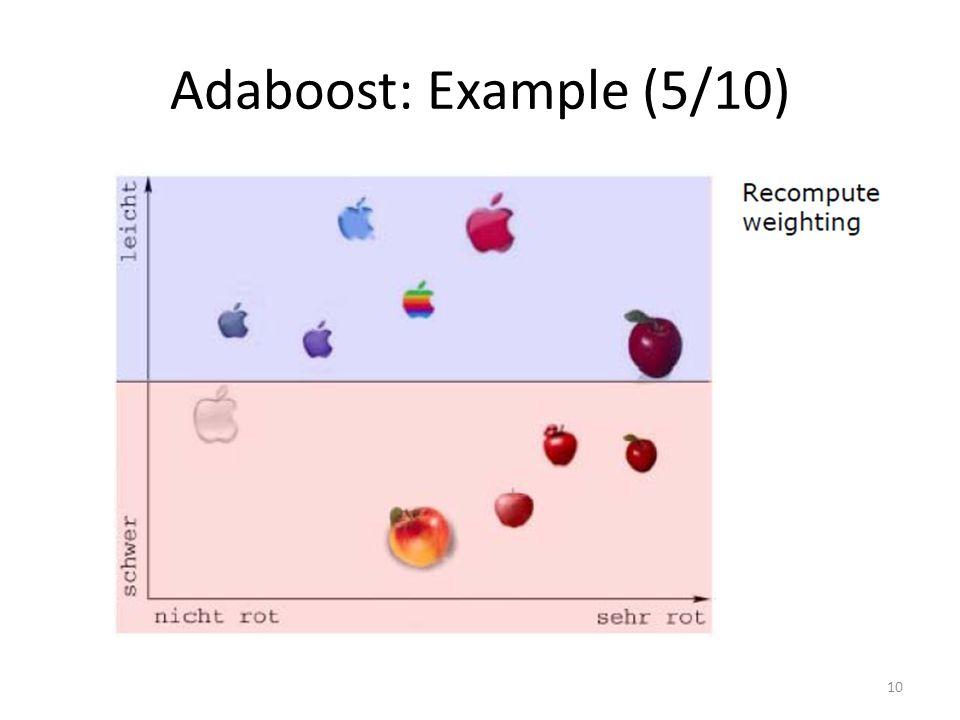 Adaboost: Example (5/10) 10