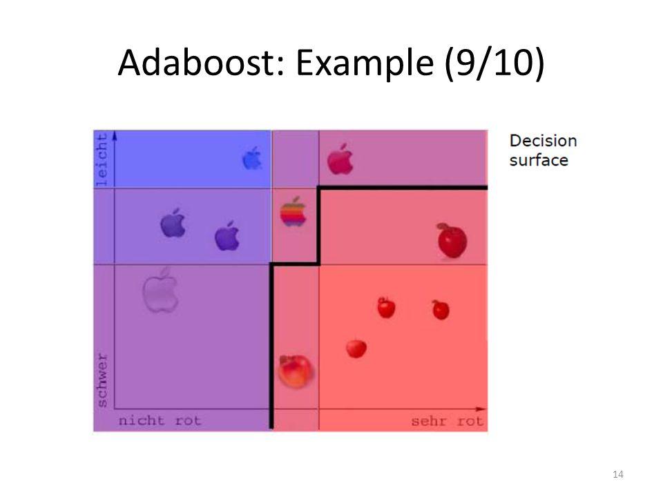 Adaboost: Example (9/10) 14