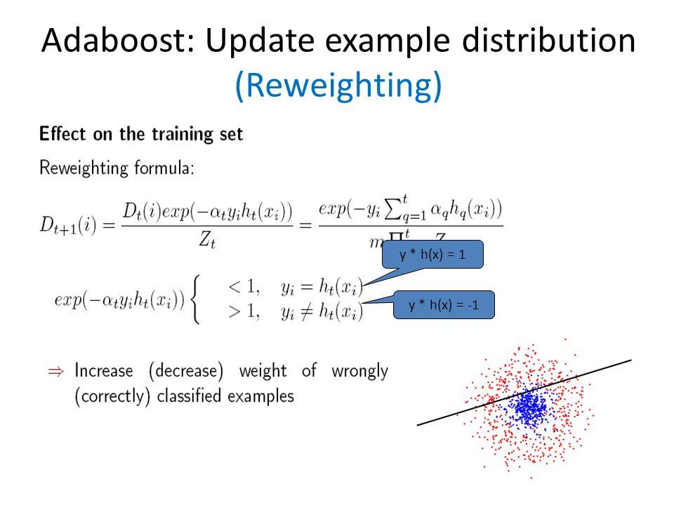 Adaboost: Update example distribution (Reweighting) 31 y * h(x) = 1 y * h(x) = -1
