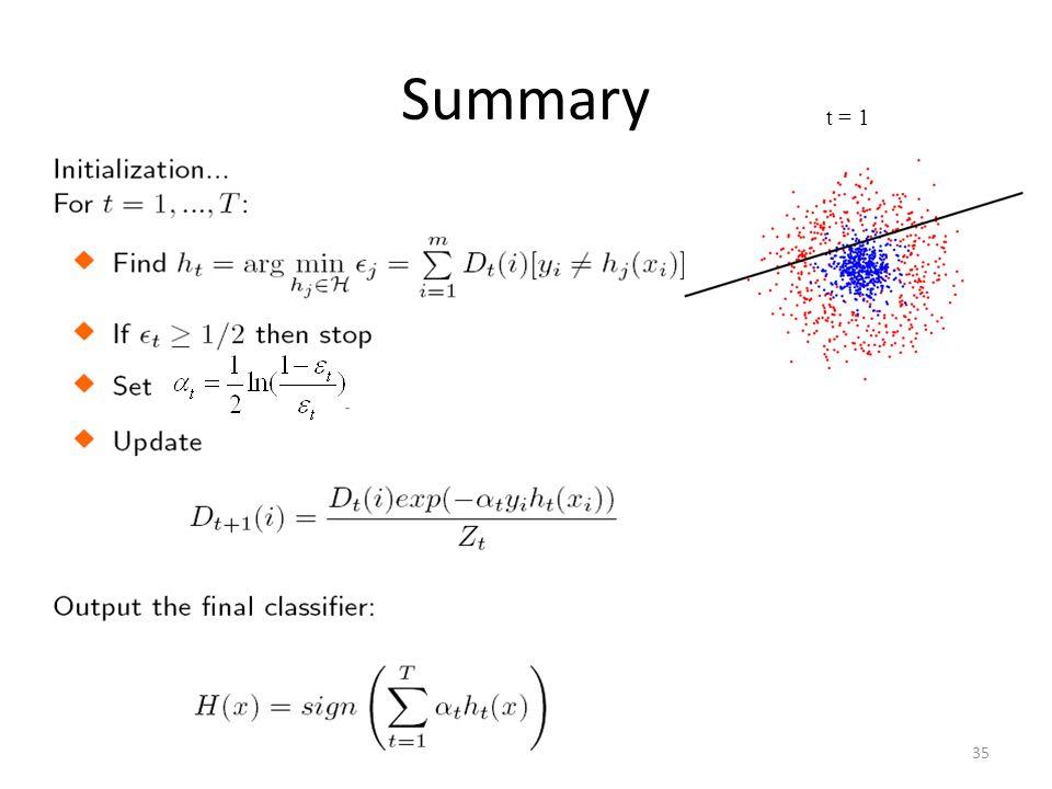 Summary 35 t = 1