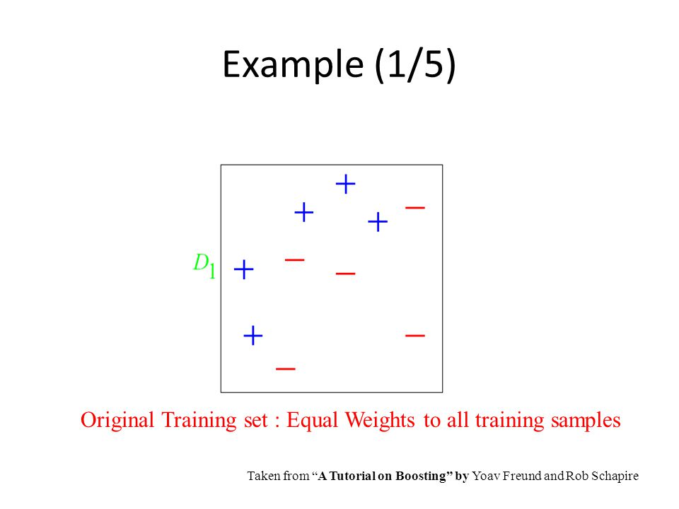 Example (1/5) Original Training set : Equal Weights to all training samples Taken from A Tutorial on Boosting by Yoav Freund and Rob Schapire