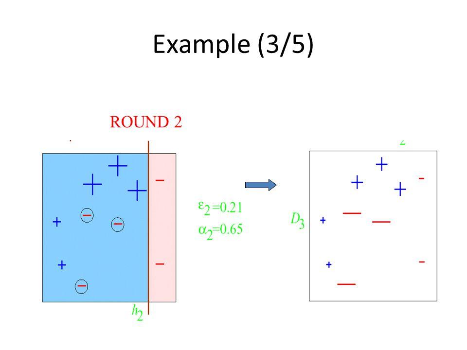 Example (3/5) ROUND 2