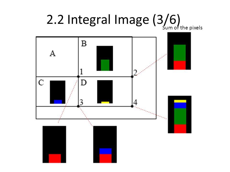 72 2.2 Integral Image (3/6) Sum of the pixels