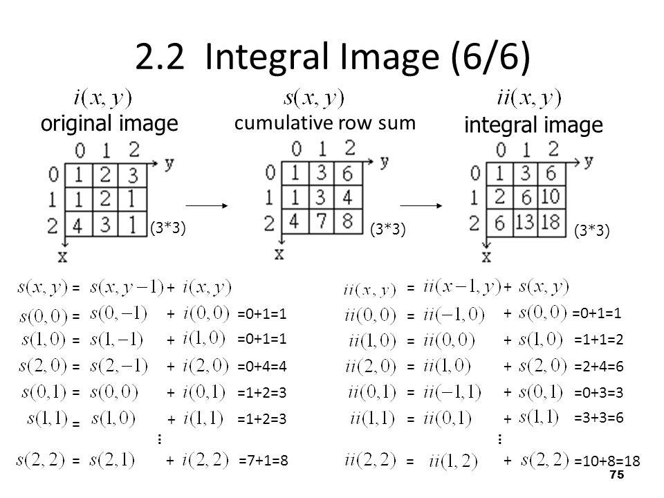 75 2.2 Integral Image (6/6) original image integral image cumulative row sum … (3*3) … =0+1=1 =0+4=4 =1+2=3 =7+1=8 =0+1=1 =1+1=2 =2+4=6 =0+3=3 =3+3=6 =+ = = = = = + + + + + = + = = = = = = = + + + + + + + =10+8=18