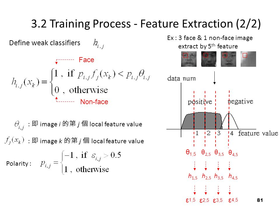 81 3.2 Training Process - Feature Extraction (2/2) Define weak classifiers : : 即 image i 的第 j 個 local feature value : 即 image k 的第 j 個 local feature value Non-face Face θ 1,5 θ 2,5 θ 3,5 θ 4,5 Polarity : Ex : 3 face & 1 non-face image extract by 5 th feature h 1,5 h 2,5 h 3,5 h 4,5 ε 1,5 ε 2,5 ε 3,5 ε 4,5