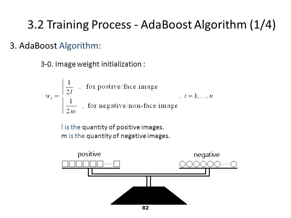 82 3.2 Training Process - AdaBoost Algorithm (1/4) 3-0.