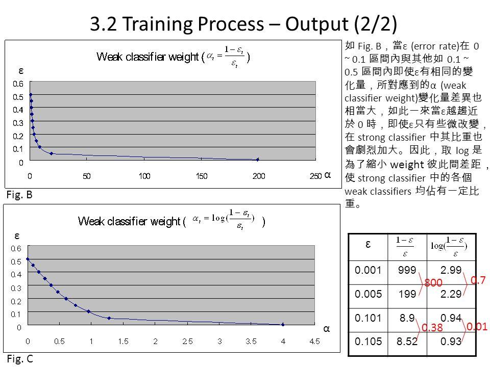 3.2 Training Process – Output (2/2) 如 Fig.