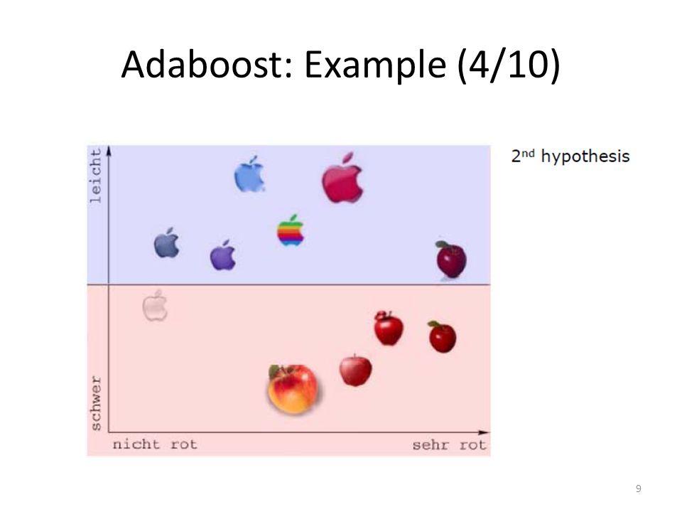 Adaboost: Example (4/10) 9