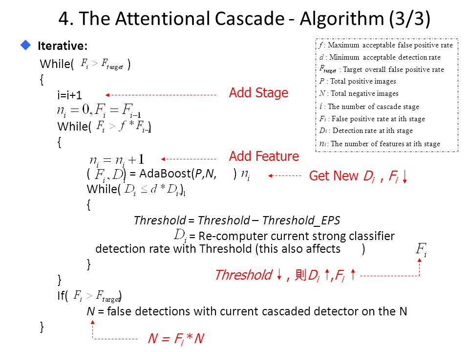 While( ) { i=i+1 While( ) { ( ) = AdaBoost(P,N, ) While( ) { Threshold = Threshold – Threshold_EPS = Re-computer current strong classifier detection rate with Threshold (this also affects ) } If( ) N = false detections with current cascaded detector on the N } Add Stage Add Feature Threshold, 則 D i,F i Get New D i, F i N = F i *N  Iterative: 4.
