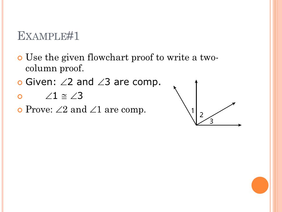 E XAMPLE #1 Use the given flowchart proof to write a two- column proof. Given: 2 and 3 are comp. 1  3 Prove:  2 and  1 are comp.