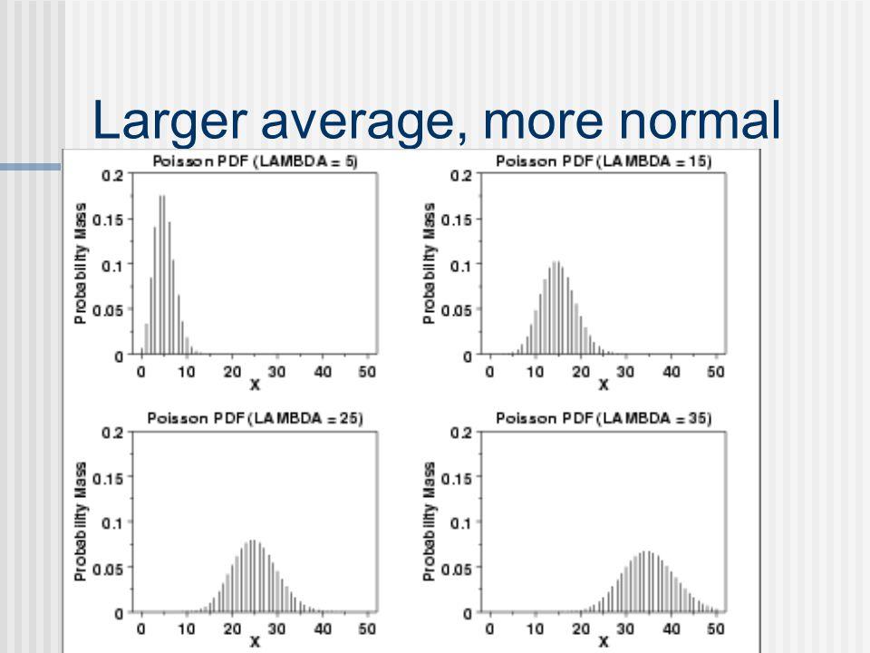 Larger average, more normal