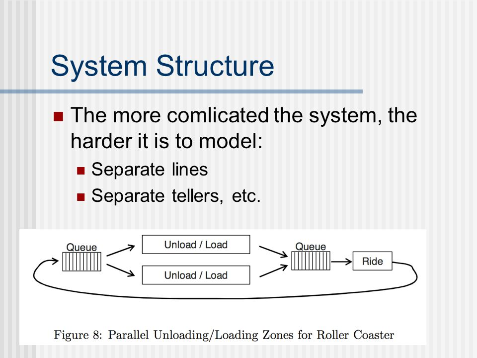 System Structure The more comlicated the system, the harder it is to model: Separate lines Separate tellers, etc.