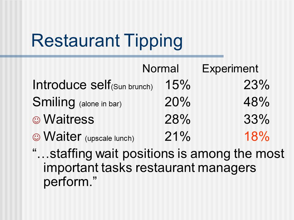 """Restaurant Tipping NormalExperiment Introduce self (Sun brunch) 15%23% Smiling (alone in bar) 20%48% Waitress28%33% Waiter (upscale lunch) 21%18% """"…st"""