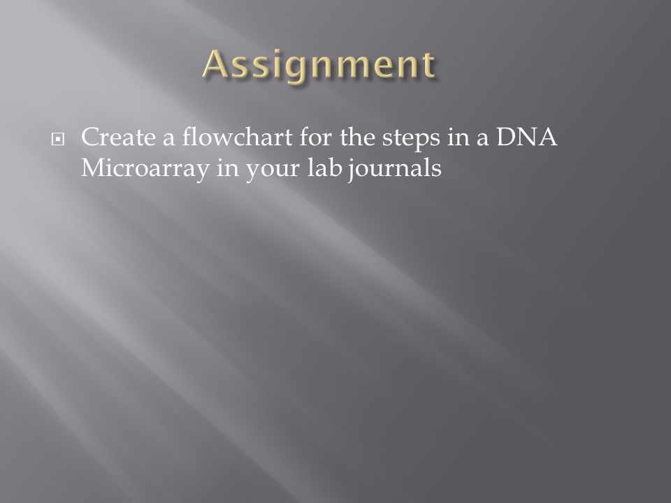  Create a flowchart for the steps in a DNA Microarray in your lab journals