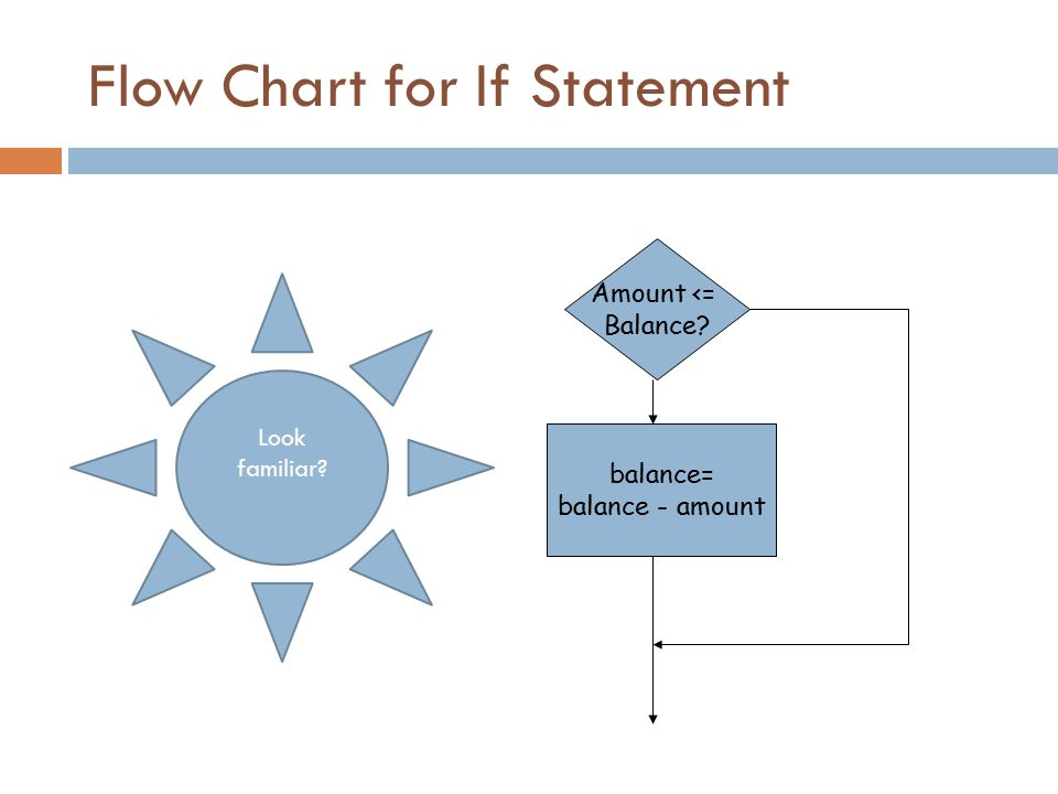 Nested Branches - Java If (status == SINGLE) { if (income <= SINGLE_BRACKET1) tax = Rate1 * income; else if (income <= SINGLE_BRACKET2) tax = Rate2 * income.