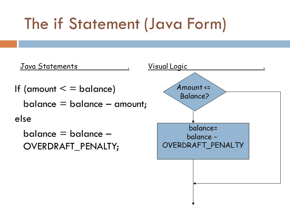 The if Statement (Java Form) If (amount < = balance) balance = balance – amount; else balance = balance – OVERDRAFT_PENALTY; Amount <= Balance.