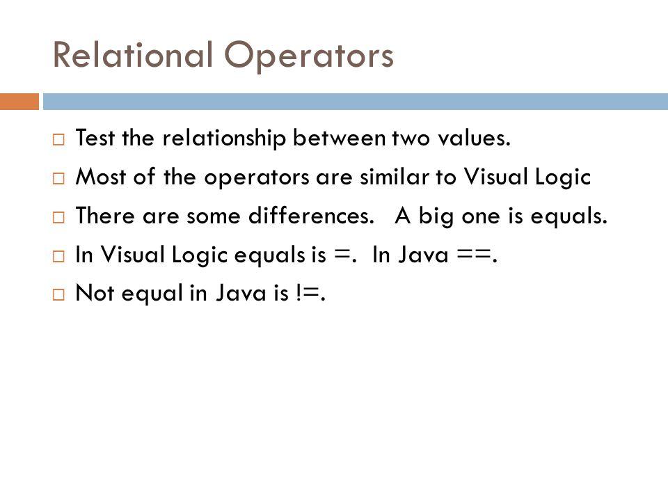 Relational Operators JavaDescription >Greater than >=Greater than or equal <Less than <=Less than or equal ==Equal !=Not equal Note: Equal and Not equal are different in Java than Visual Logic!