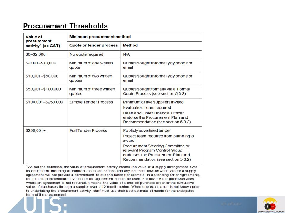 uts.edu.au Procurement Thresholds