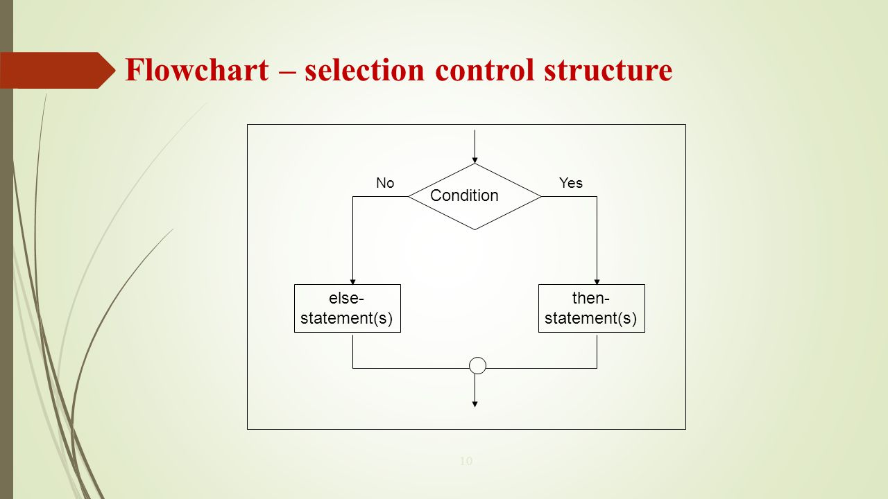 Flowchart – selection control structure 10 Condition else- statement(s) then- statement(s) YesNo