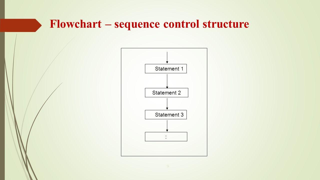Flowchart – sequence control structure 9 Statement 2 Statement 1 Statement 3 :