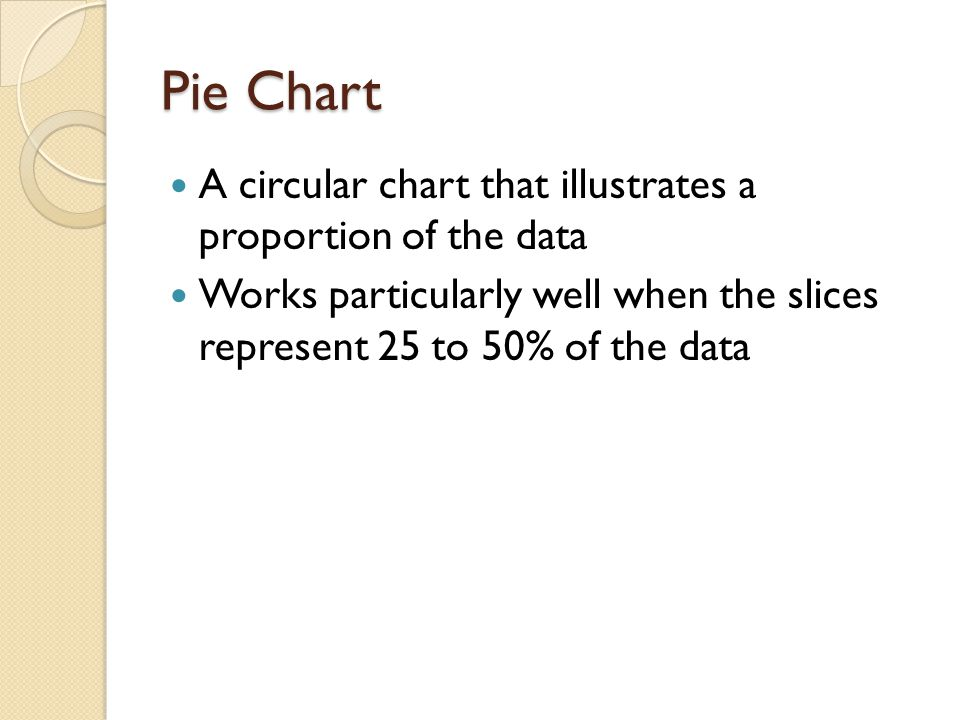 Pie Chart A circular chart that illustrates a proportion of the data Works particularly well when the slices represent 25 to 50% of the data