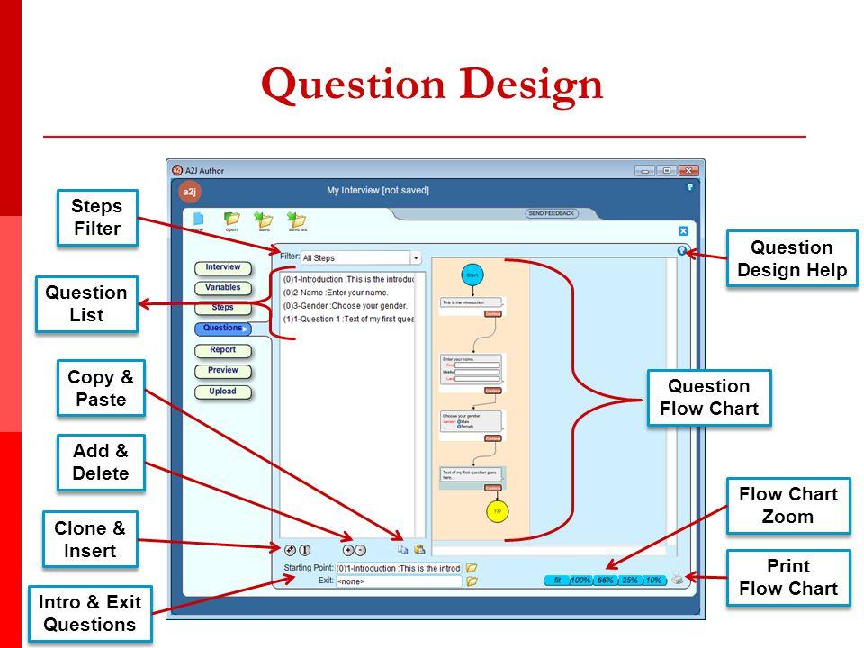 Question Design Question List Question List Question Flow Chart Question Design Help Steps Filter Print Flow Chart Print Flow Chart Zoom Flow Chart Zo