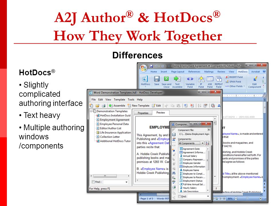 A2J Author ® & HotDocs ® How They Work Together HotDocs ® Slightly complicated authoring interface Text heavy Multiple authoring windows /components Differences