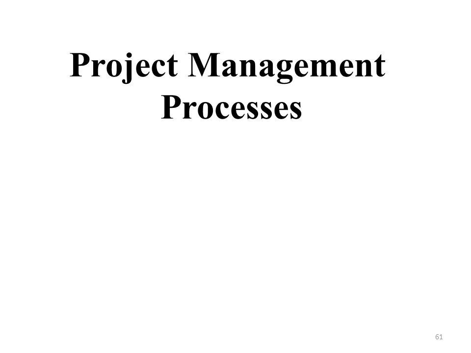 Project Management Processes 61