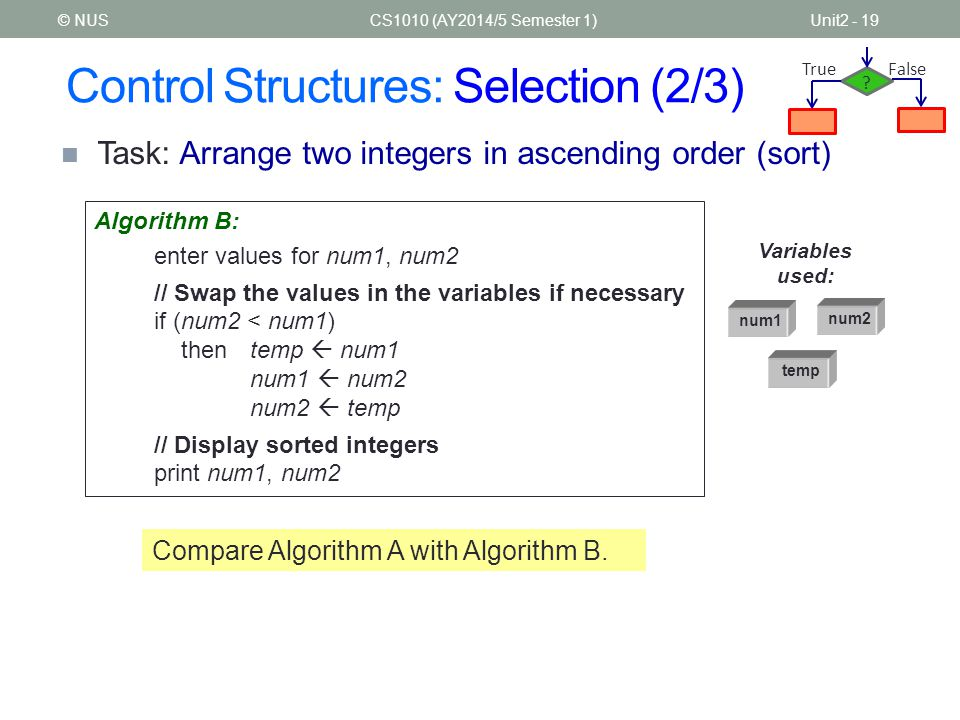Control Structures: Selection (2/3) CS1010 (AY2014/5 Semester 1)Unit2 - 19 Task: Arrange two integers in ascending order (sort) © NUS Algorithm B: ent